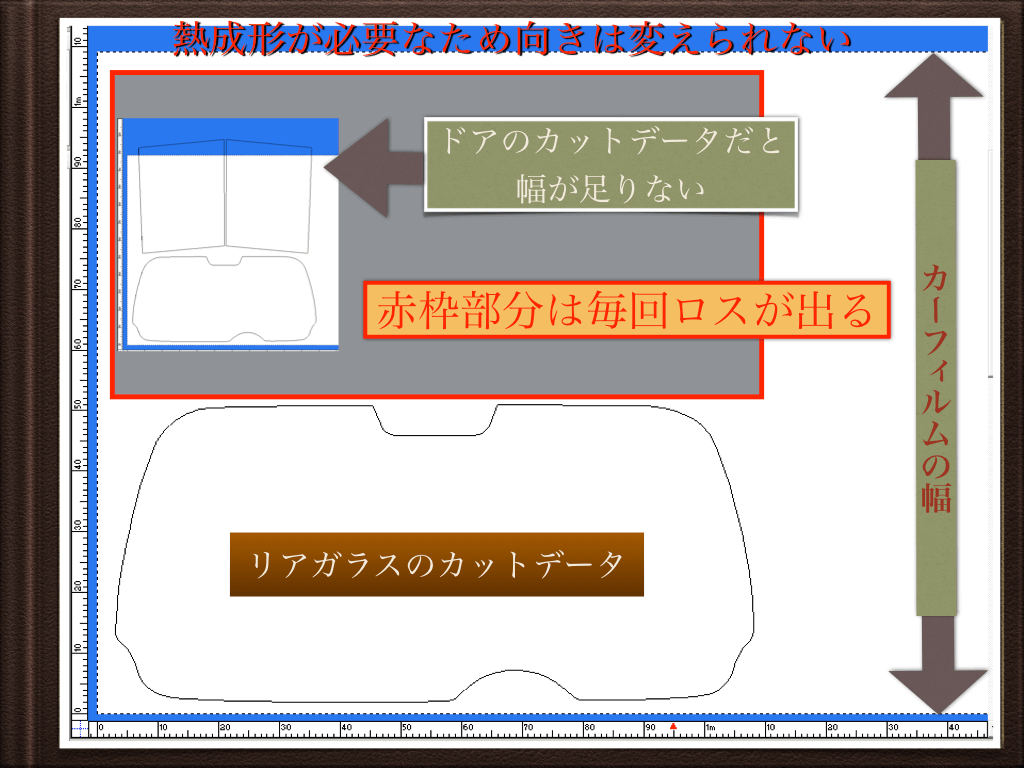 カッティングマシン 毎回出るのがカーフィルムの端材(ロス)で、リアガラスの一枚貼りデータを切断する たびに、同じ量の端材が出てしまう