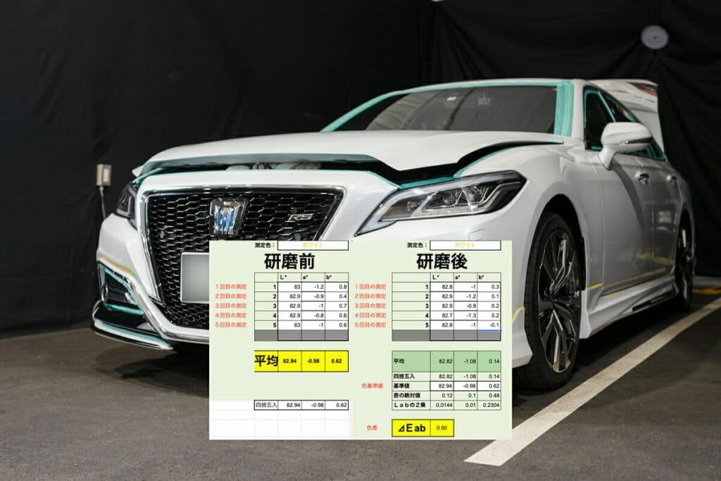 トヨタ クラウン 新車コーティング【測色計で研磨技術を数値化】
